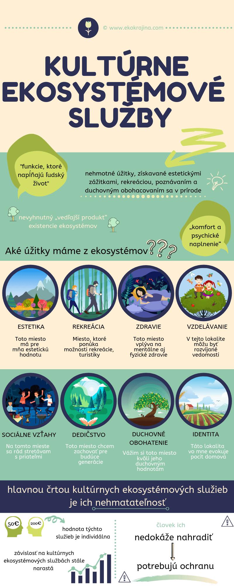 kultúrne ekosystemové služby